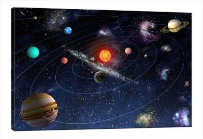 5D картина  «Планеты»